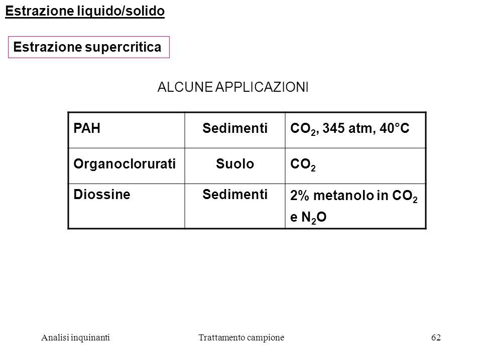 Estrazione liquido/solido