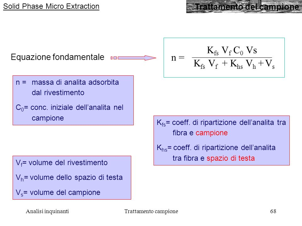 Kfs Vf C0 Vs n = Kfs Vf + Khs Vh + Vs Trattamento del campione