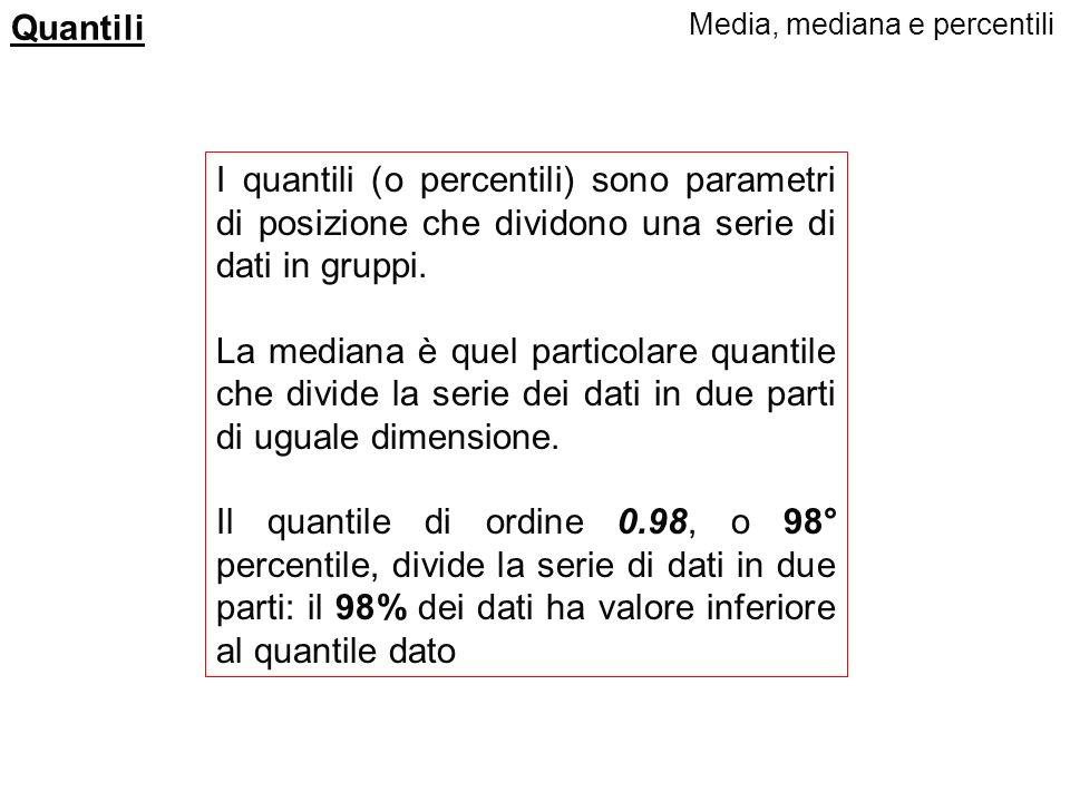 Quantili Media, mediana e percentili. I quantili (o percentili) sono parametri di posizione che dividono una serie di dati in gruppi.