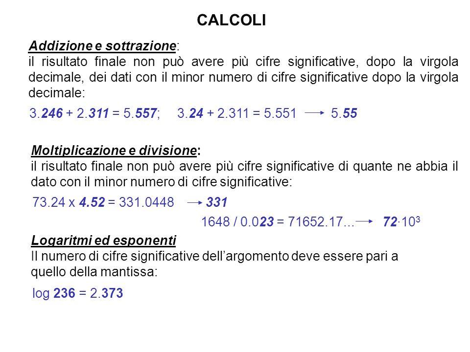 CALCOLI Addizione e sottrazione: