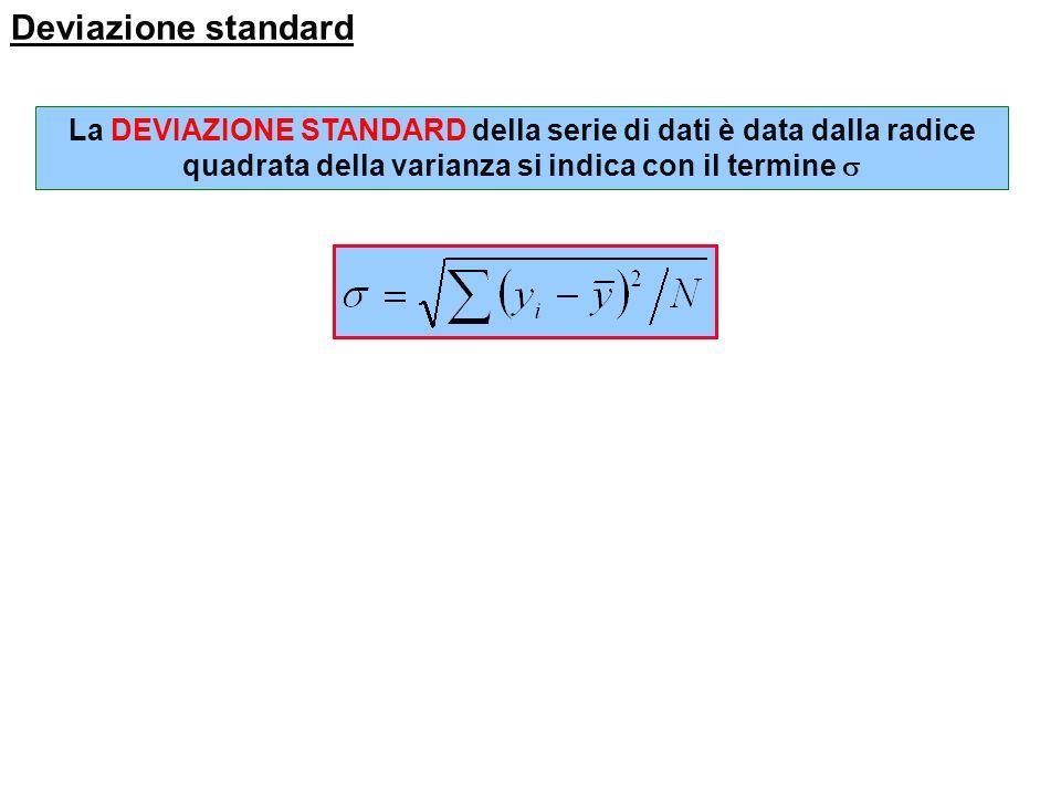 Deviazione standard La DEVIAZIONE STANDARD della serie di dati è data dalla radice quadrata della varianza si indica con il termine s.