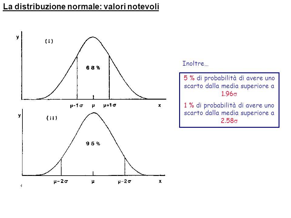 La distribuzione normale: valori notevoli