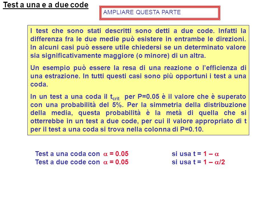Test a una e a due code AMPLIARE QUESTA PARTE.