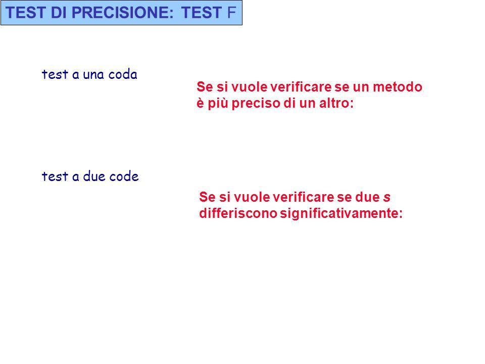 TEST DI PRECISIONE: TEST F
