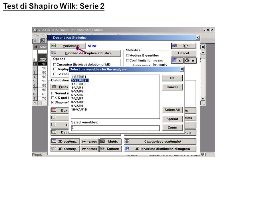 Test di Shapiro Wilk: Serie 2