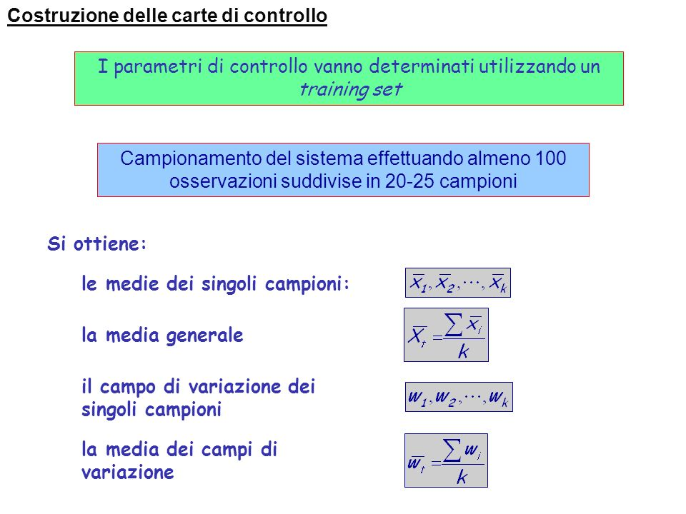 I parametri di controllo vanno determinati utilizzando un training set