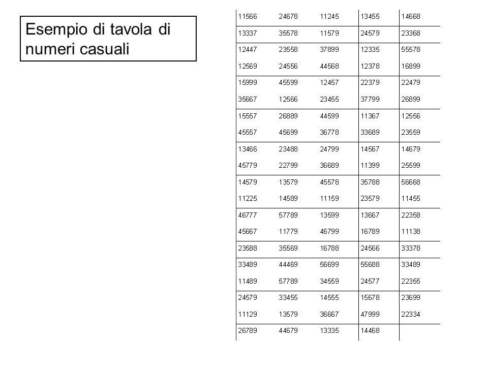 Esempio di tavola di numeri casuali