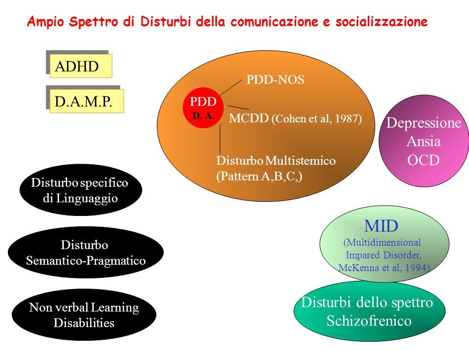 Ampio Spettro di Disturbi della comunicazione e socializzazione