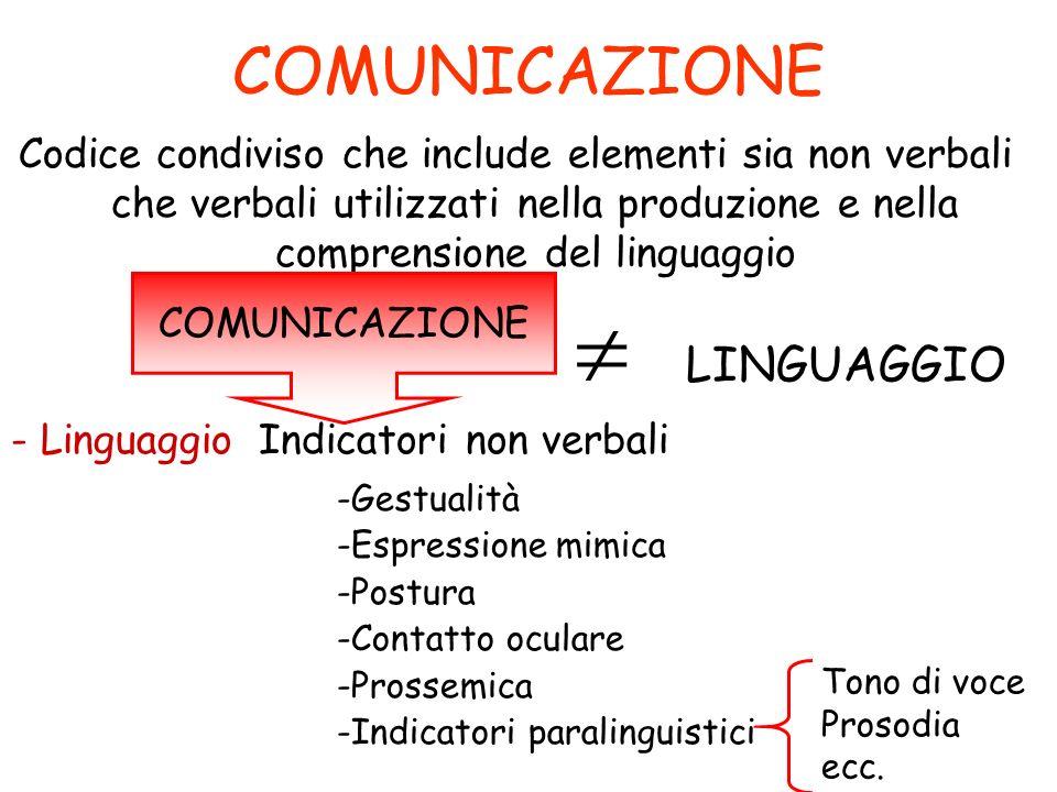  LINGUAGGIO COMUNICAZIONE