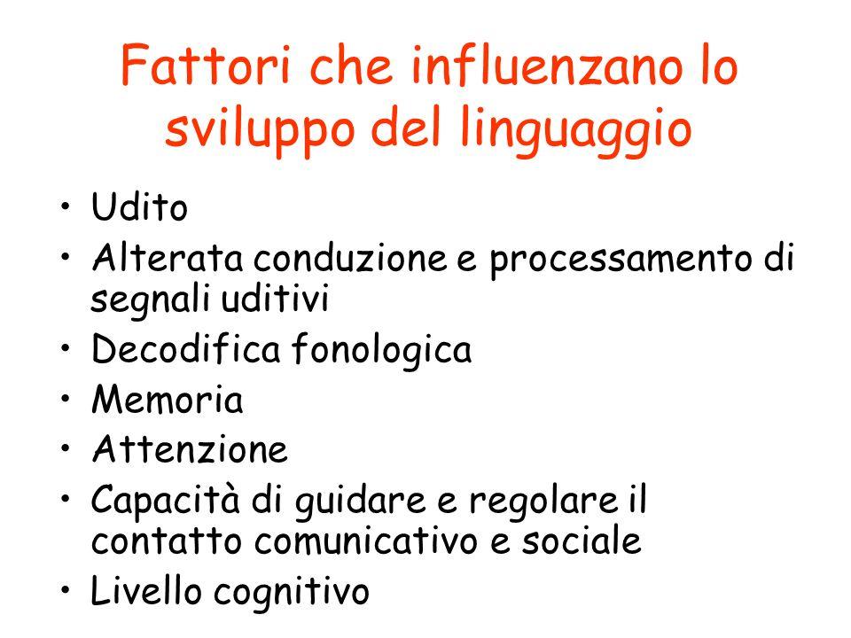 Fattori che influenzano lo sviluppo del linguaggio