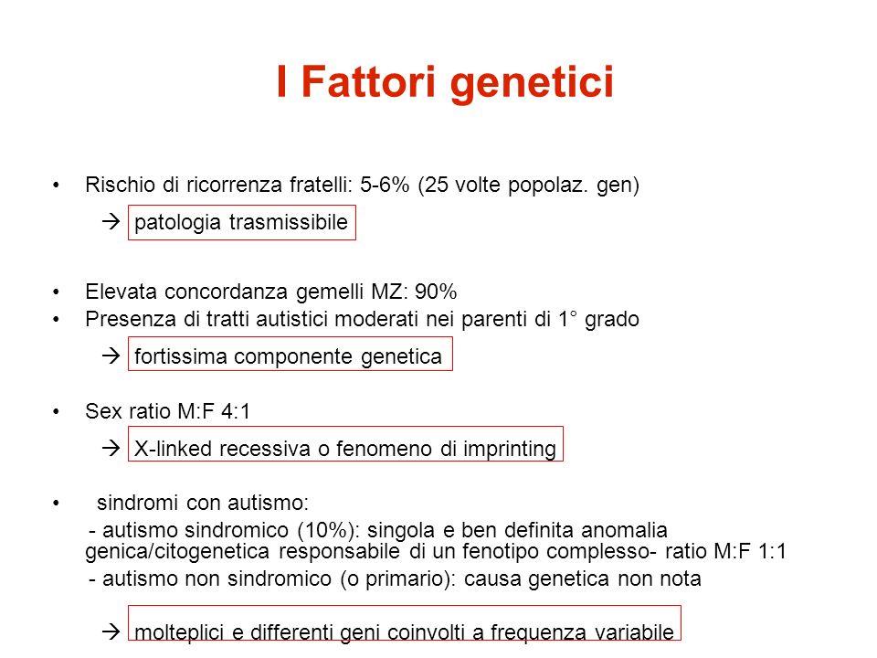 I Fattori genetici Rischio di ricorrenza fratelli: 5-6% (25 volte popolaz. gen)  patologia trasmissibile.