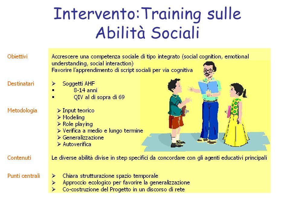Intervento:Training sulle Abilità Sociali