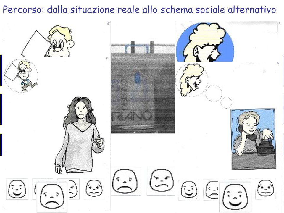 Percorso: dalla situazione reale allo schema sociale alternativo