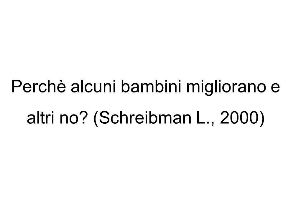Perchè alcuni bambini migliorano e altri no (Schreibman L., 2000)