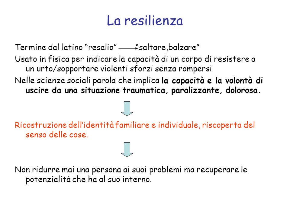 La resilienza Termine dal latino resalio saltare,balzare