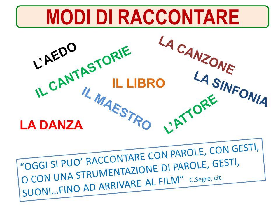 MODI DI RACCONTARE LA CANZONE L'AEDO IL CANTASTORIE LA SINFONIA