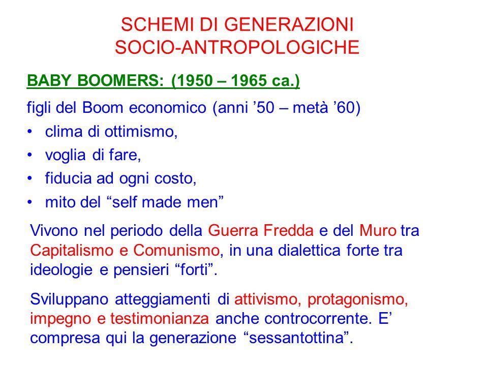 SCHEMI DI GENERAZIONI SOCIO-ANTROPOLOGICHE