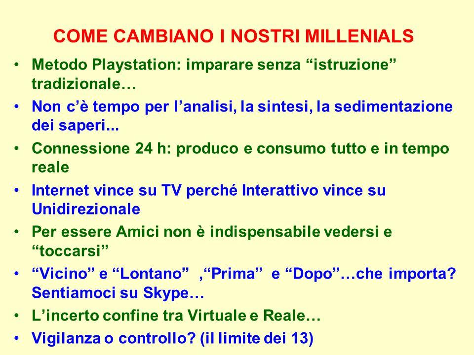 COME CAMBIANO I NOSTRI MILLENIALS