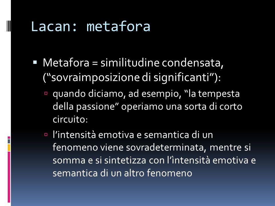 Lacan: metafora Metafora = similitudine condensata, ( sovraimposizione di significanti ):