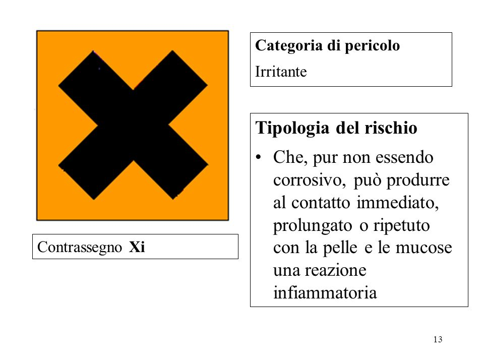 Categoria di pericolo Irritante. Tipologia del rischio.