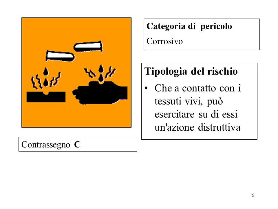 Categoria di pericolo Corrosivo. Tipologia del rischio. Che a contatto con i tessuti vivi, può esercitare su di essi un azione distruttiva.