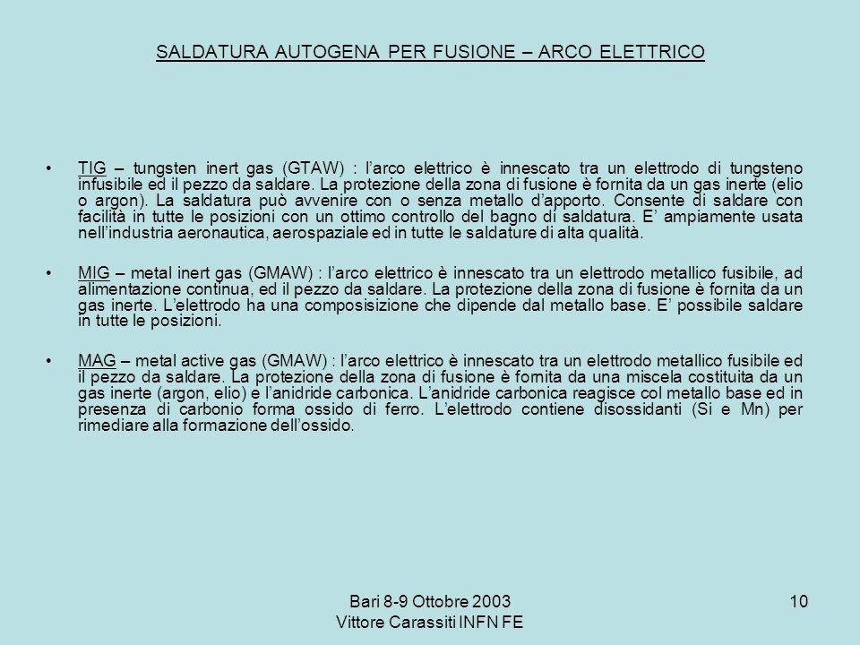 SALDATURA AUTOGENA PER FUSIONE – ARCO ELETTRICO