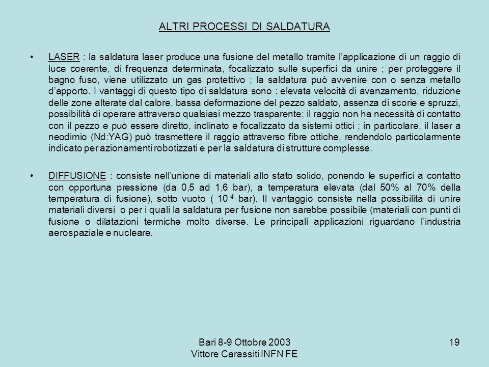 ALTRI PROCESSI DI SALDATURA