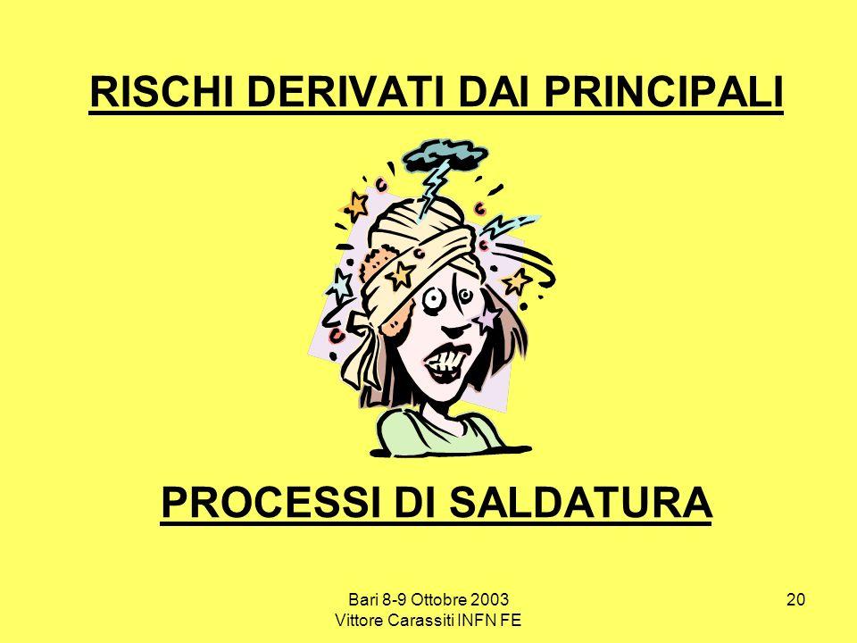 RISCHI DERIVATI DAI PRINCIPALI PROCESSI DI SALDATURA