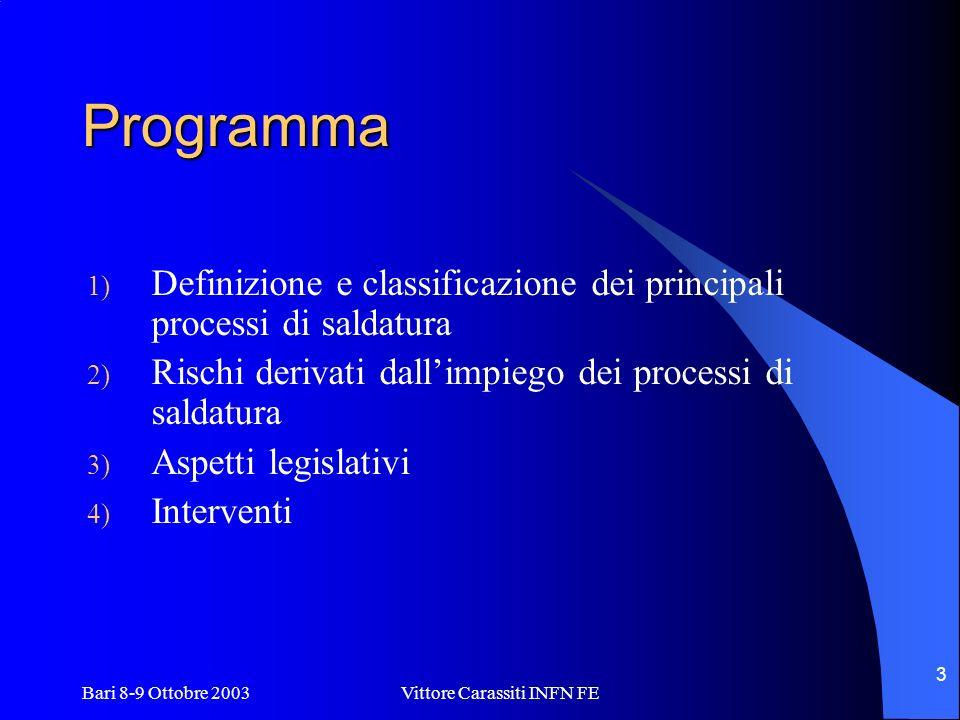 Programma Definizione e classificazione dei principali processi di saldatura. Rischi derivati dall'impiego dei processi di saldatura.