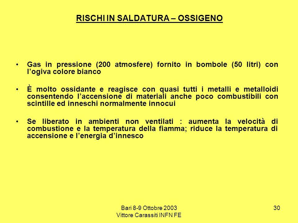 RISCHI IN SALDATURA – OSSIGENO