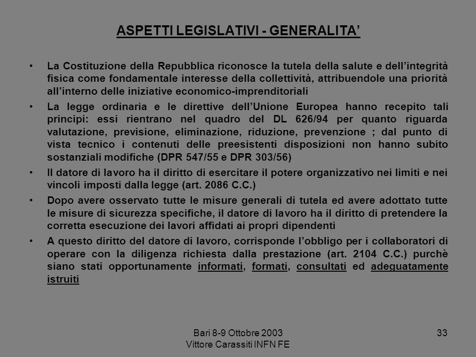 ASPETTI LEGISLATIVI - GENERALITA'