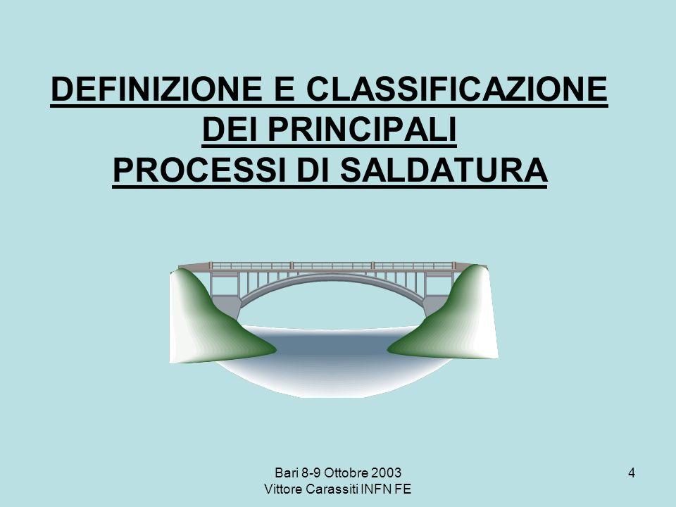DEFINIZIONE E CLASSIFICAZIONE DEI PRINCIPALI PROCESSI DI SALDATURA