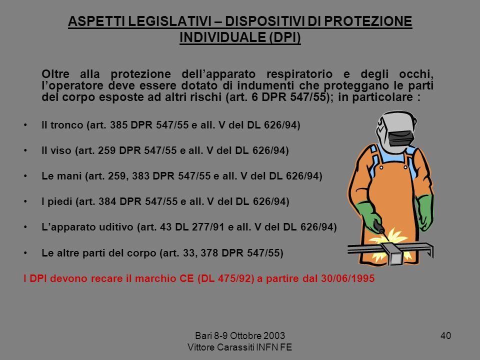 ASPETTI LEGISLATIVI – DISPOSITIVI DI PROTEZIONE INDIVIDUALE (DPI)