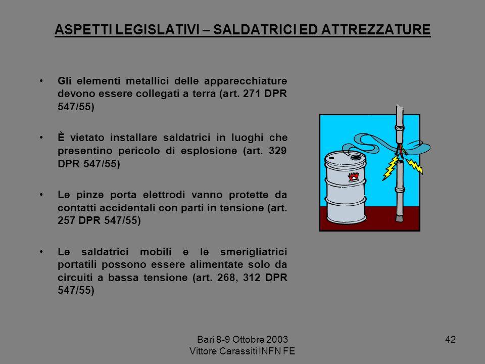 ASPETTI LEGISLATIVI – SALDATRICI ED ATTREZZATURE
