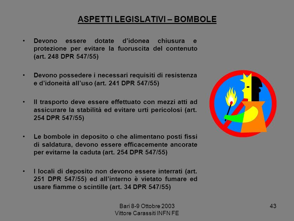 ASPETTI LEGISLATIVI – BOMBOLE