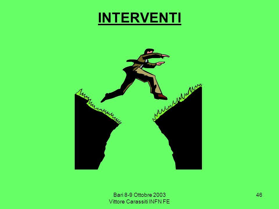 Bari 8-9 Ottobre 2003 Vittore Carassiti INFN FE