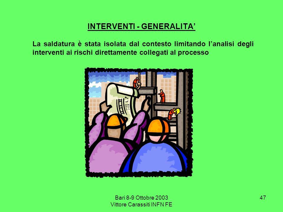 INTERVENTI - GENERALITA'