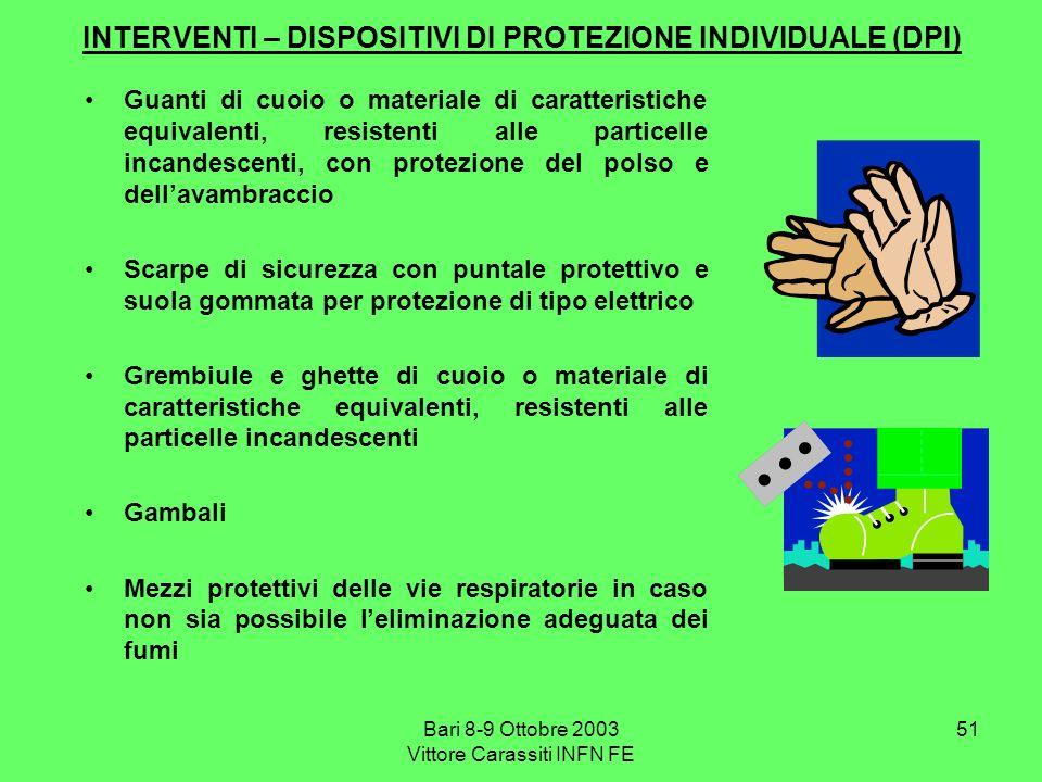 INTERVENTI – DISPOSITIVI DI PROTEZIONE INDIVIDUALE (DPI)
