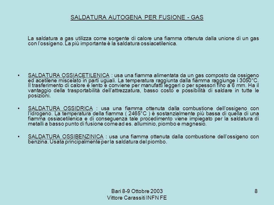SALDATURA AUTOGENA PER FUSIONE - GAS