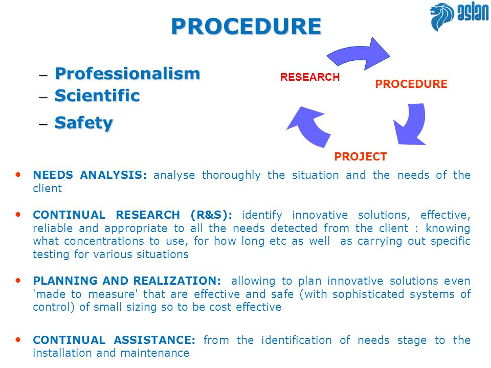 PROCEDURE Professionalism Scientific Safety RESEARCH PROCEDURE