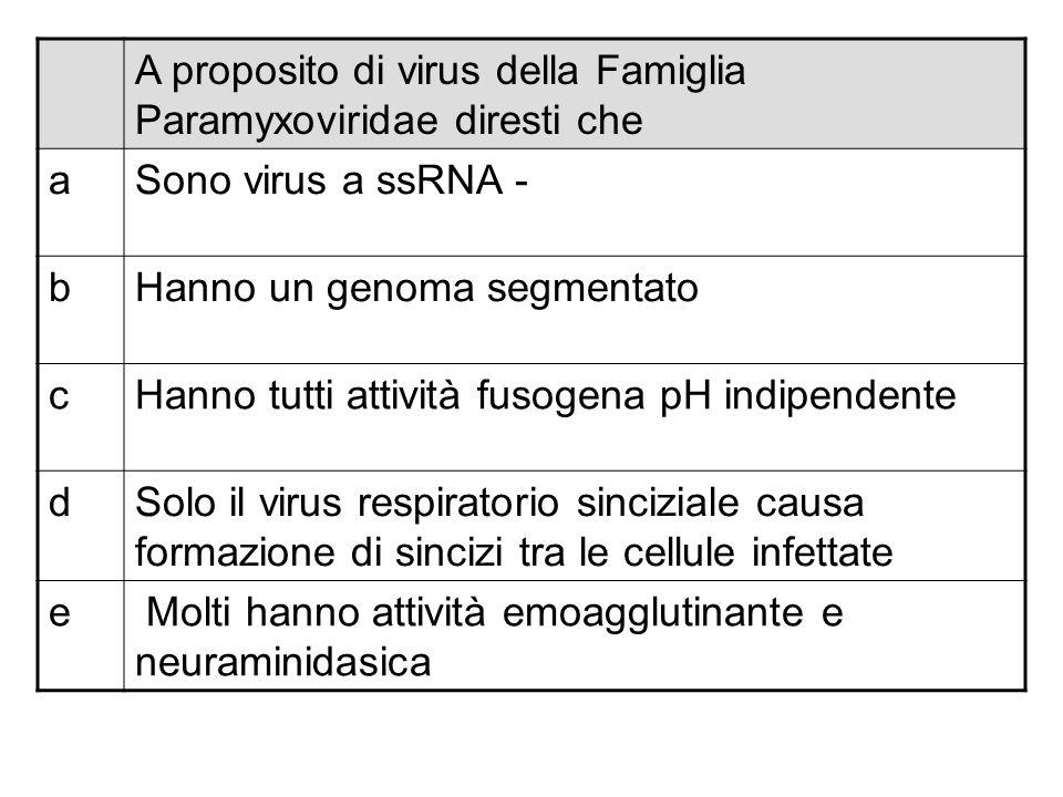 A proposito di virus della Famiglia Paramyxoviridae diresti che