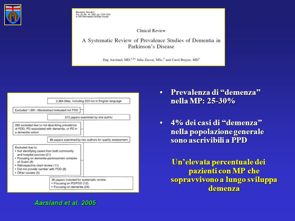 Prevalenza di demenza nella MP: 25-30%