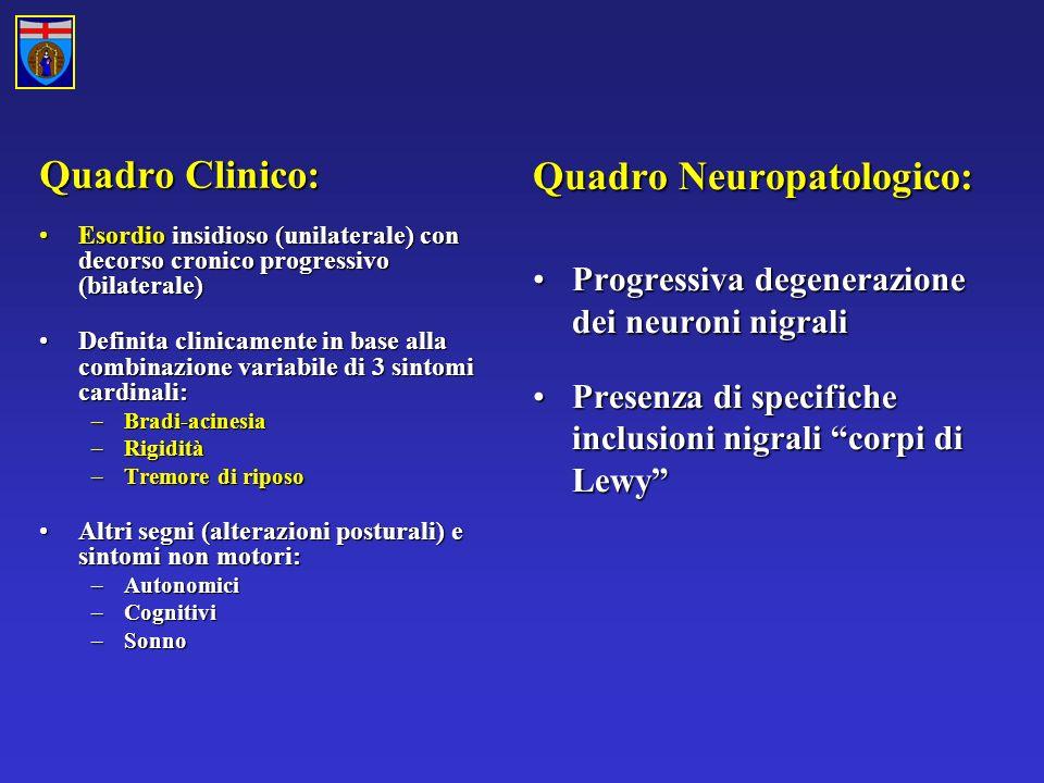 Quadro Neuropatologico: Quadro Clinico: