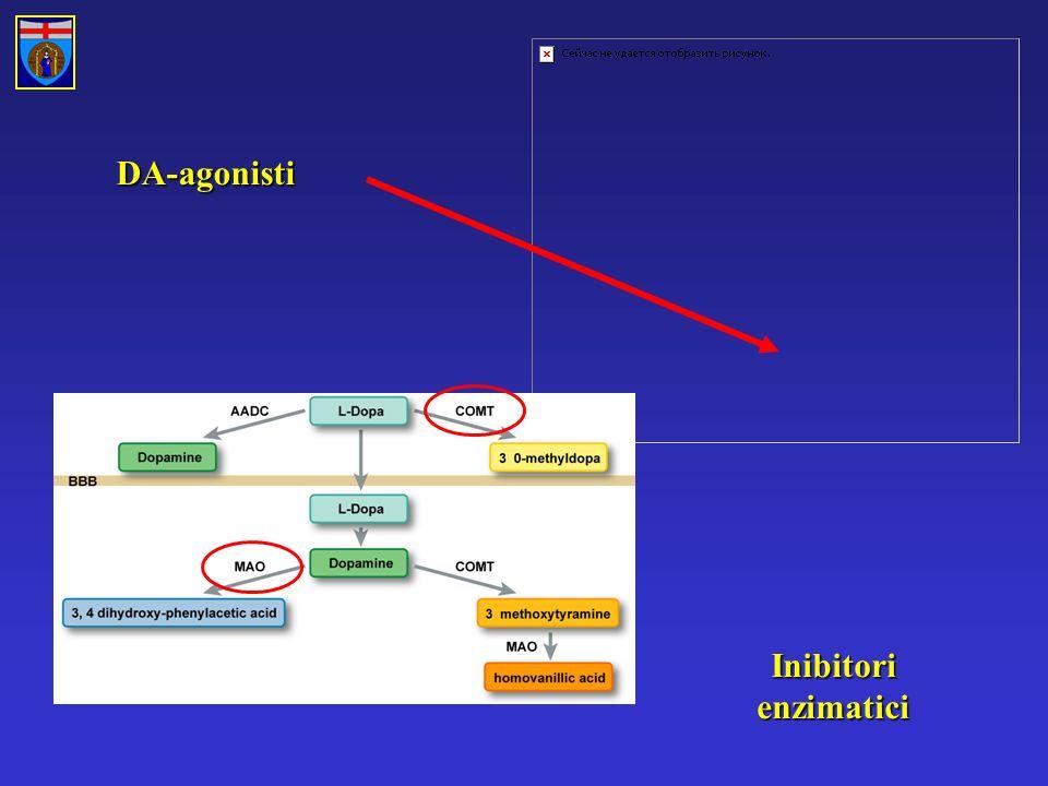 DA-agonisti Inibitori enzimatici