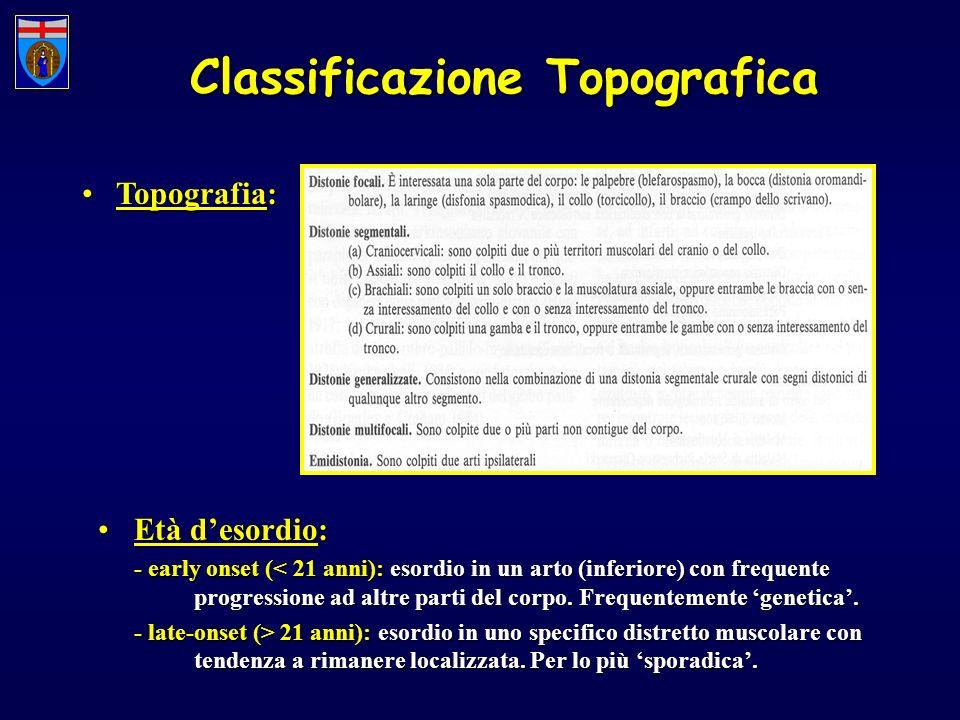 Classificazione Topografica