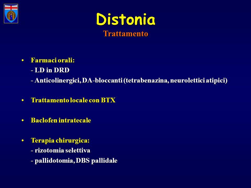 Distonia Trattamento Farmaci orali: - LD in DRD