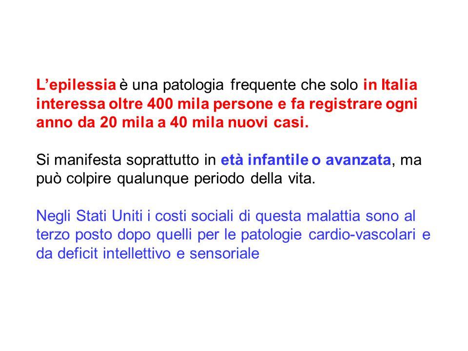 L'epilessia è una patologia frequente che solo in Italia interessa oltre 400 mila persone e fa registrare ogni anno da 20 mila a 40 mila nuovi casi.