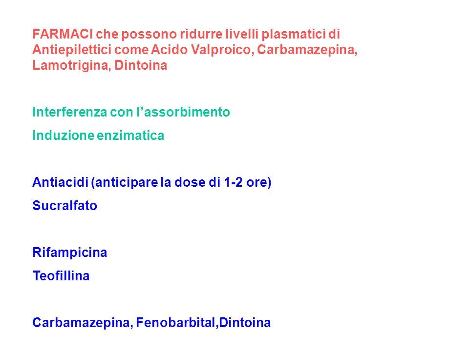 FARMACI che possono ridurre livelli plasmatici di Antiepilettici come Acido Valproico, Carbamazepina, Lamotrigina, Dintoina