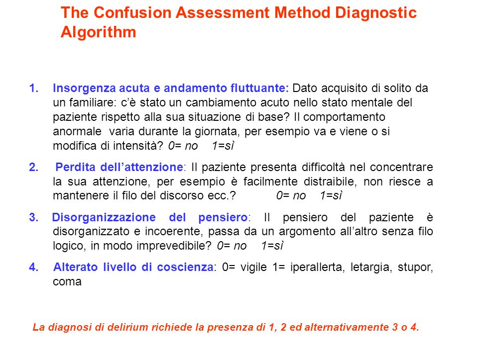 The Confusion Assessment Method Diagnostic Algorithm