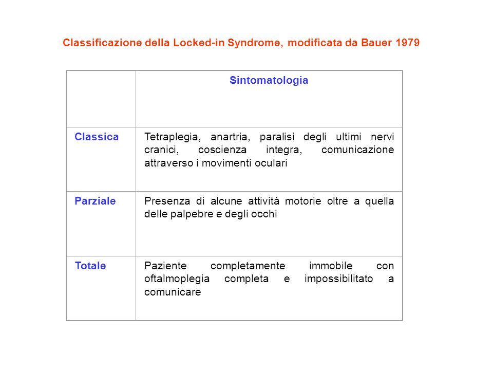 Classificazione della Locked-in Syndrome, modificata da Bauer 1979